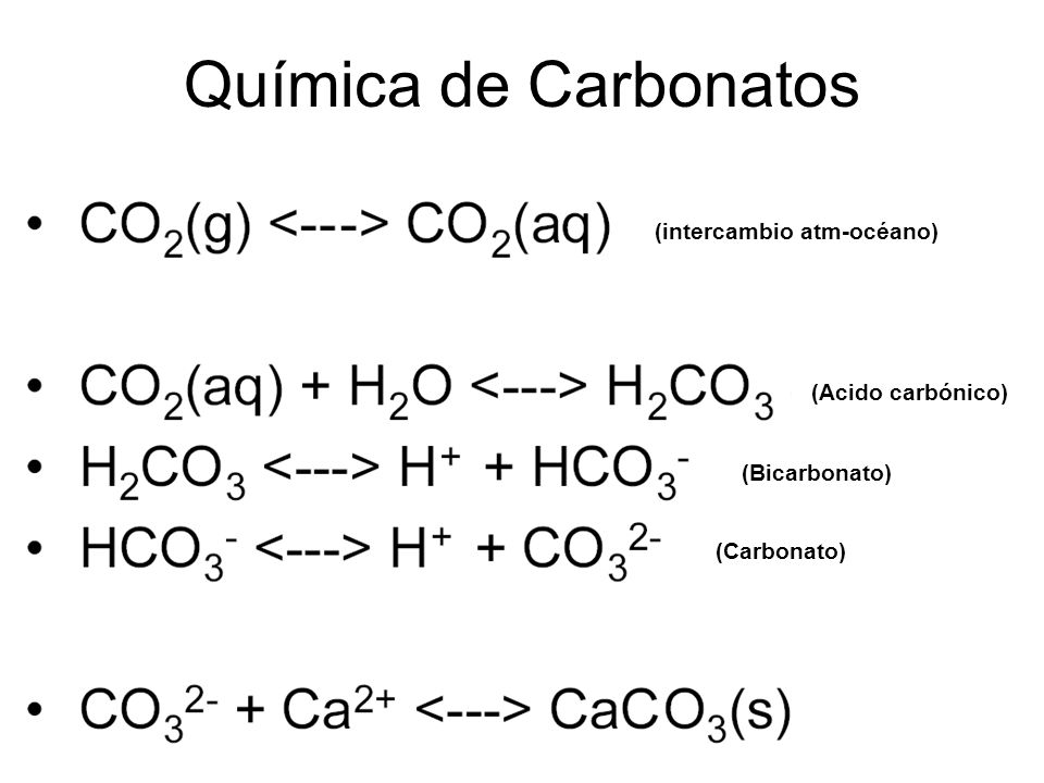 Ciclo del carbonato. Fuente: Wikimedia